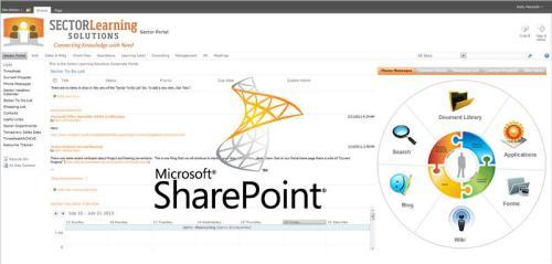 sharepoint-image